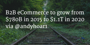 B2B-E-Commerce-Revenue-Growth-Trend